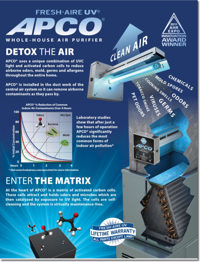 APCO Air Detox Brochure